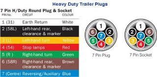 round 7 blade wiring diagram 7 blade trailer wiring pigtail, 7 4 way trailer wiring at 7 Blade Wiring Diagram