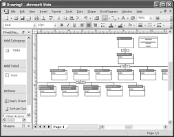4 Breaking Work Intotask Sized Chunks Microsoft Project