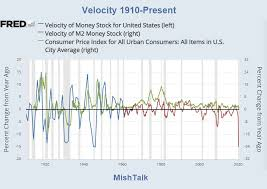 if the velocity of money picks up will
