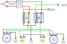 1994 Chevy Truck Wiring Diagram 94 Chevy Truck Wiring Harness Diagram