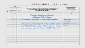 Трудовые отношения с продолжением кадровый портал КАДРОВИК РУ Пример внесения в трудовую книжку работника записи о реорганизации юридического лица