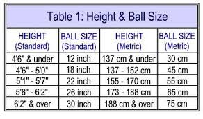 Exercise Ball Size Chart Correct Stability Ball For Your Height