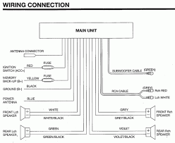 car stereo wiring diagram sony car wiring diagrams online wiring diagram sony car radio ireleast info