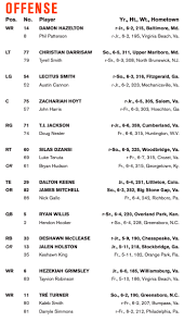 Vt Football Depth Chart Virginia Tech Announces Depth Chart For 2019 Season Opener
