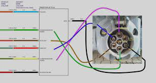 If you are looking to wire a light switch. Wonderful Of Trailer Plug And Socket Wiring Diagram Jayco Pin Towing For Caravan