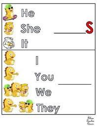 English Conjugation Chart Pronoun And Verb Conjugation Chart Present Simple Tense