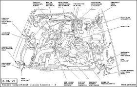 2007 ford mustang convertible fuse diagram brandforesight co 2005 ford mustang gt fuse diagram 2007 panel convertible box