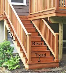 exterior wood railing. exterior deck stair railing~deck railing construction - youtube wood