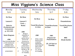 Producer And Consumer Venn Diagram Miss Viggianos Science Class Monday 5 4 Tuesday 5 5
