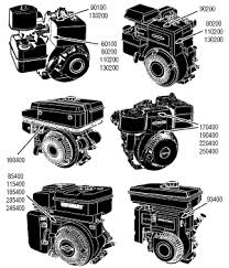 briggs and stratton 27 hp engine wiring diagram tractor repair kohler xt 7 parts diagram moreover honda 5 hp engine specs likewise 16 hp kawasaki engine
