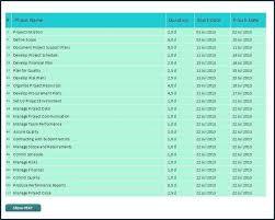 Project Management Using Excel Gantt Chart Template Peam Me
