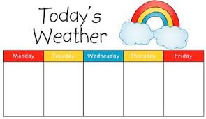 Weather Chart Printable Printable Weather Chart Worksheets Teachers Pay Teachers