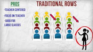 Seating Arrangements Tesol Class