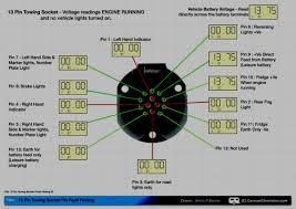 9 pole trailer plug wiring diagram wiring library 2019 beautiful 9 pin trailer plug wiring diagram 7 plug trailer wiring diagram 2019 beautiful 9