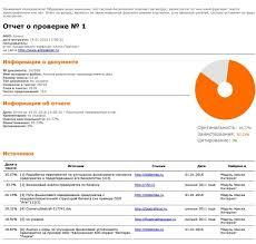 Блог компании ДипломТайм diplomtime Проверка текста на  Первый вариант используют преподаватели сверяя процент цитирования с установленным нормативом для различных типов работ Второй используется для анализа