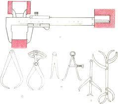 Про кузнечные клещи контрольно измерительный инструмент Рис 2 Контрольно измерительный инструмент а штангенциркуль б кронциркули в нутромеры г комбинированный мерительный инструмент