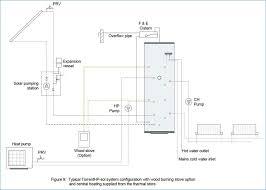 air source heat pump wiring diagram bestharleylinks info thermal zone heat pump wiring diagram mitsubishi air source heat pump wiring diagram pumps for space