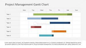 Task Management Chart Project Work Scheduling Using Gantt Chart Slidemodel