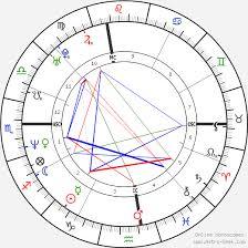 Lilly Wachowski Birth Chart Horoscope Date Of Birth Astro