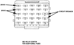 88 cadillac deville fuse box trusted wiring diagram 1999 Cadillac DeVille Fuse Box Diagram at 98 Cadillac Deville Fuse Box Diagram Trunk