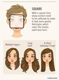 Square Face Shape Hairstyles How To Choose A Perfect Hairstyle For Your Face Shape All For
