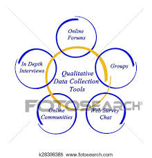 Stock Image Of Qualitative Data Collection Tools K28398385 Search