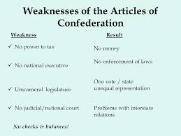 articles of confederation lessons teach articles of confederation essay