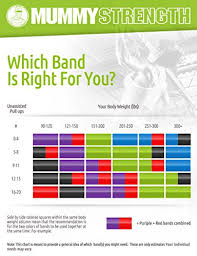 Pull Up Band Assistance Chart Mummystrength Pull Up Assist Band Stretch Resistance Pull