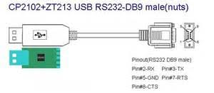 usb rs232 wiring diagram usb wiring diagrams online rs232 munication wiring diagram diagrams and schematics