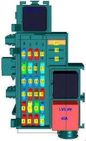 vauxhall vivaro engine fuse box wiring diagrams 2010 2017 opel vauxhall movano b fuse box diagram fuse diagram 280z fuse box vauxhall vivaro engine fuse box
