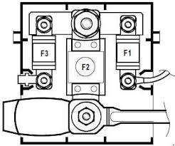 2003 2009 renault megane ii fuse box diagram fuse diagram Renault Laguna 3 2003 2009 renault megane ii fuse box diagram