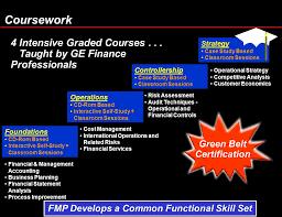 financial management program ppt video online  6 fmp