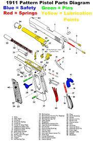 kimber 1911 parts diagram search electric mx tl 1911 pattern pistol parts diagram