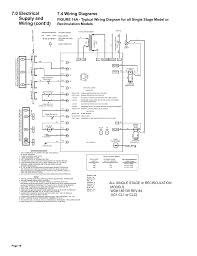 reznor wiring diagram boulderrail org Reznor Heater Wiring Diagram 4 wiring s 0 electrical supply and contd page stuning reznor wiring reznor garage heater wiring diagram