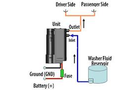 alphatherm windshield washer heater, alpha therm washer fluid heater  at Windshield Washer Pump Wiring Diagram On 2004 Saturn Vue