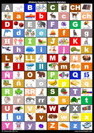 My Alphabet Chart Spanish Alphabet Chart By I Know My Abc