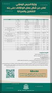 رابط تقديم الحرس الوطني 1442 .. إليك الموعد وشروط التقديم للرجال وللنساء -  سي جي العربية نيوز