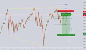 Trader Jaybarbosa Trading Ideas Charts Tradingview