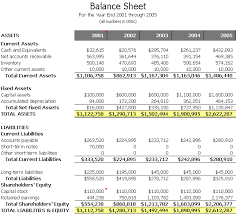 simple balance sheet example 7 balancing sheet examples mailroom clerk