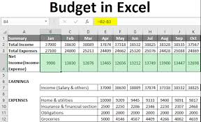 Budget Excel Budget In Excel How To Create A Family Budget Planner In