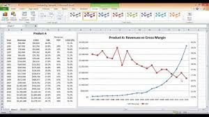 Charts In Excel Dual Axis Chart