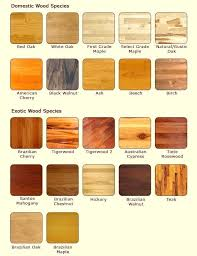 types of woods for furniture. Types Of Wood Tables Furniture Woods For