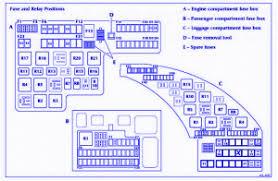 jaguar s type 3 0 v6 2003 fuse box block circuit breaker diagram jaguar s type fuse box location S Type Fuse Box jaguar s type 3 0 v6 2003 fuse box block circuit breaker diagram