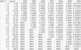 Maf Voltage Chart Wrx Maf Transfer Function Page 2 Nasioc