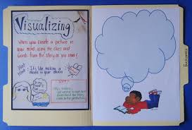 Anchor Chart Paper Teaching My Friends Interactive Small Group Anchor Charts