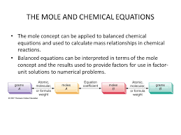 the mole and chemical equations the mole concept can be applied to balanced chemical equations and