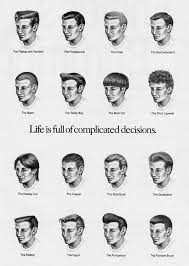 Types Of Hairstyle For Man hairstyles men names hairstyles 3448 by stevesalt.us
