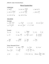 123491963 png 1275 1650 physics formulas
