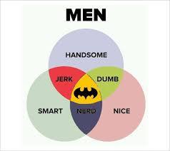 Venn Diagram Jokes Funny Venn Diagram Templates 9 Free Word Pdf Format
