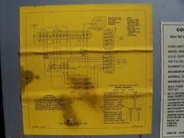 coleman electric furnace wiring diagram Coleman Evcon Electric Furnace Wiring Diagram wiring diagram for coleman electric furnace sellper net Coleman EB15B Electric Furnace Diagram